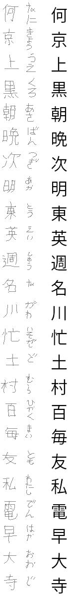 Kanji test row 7