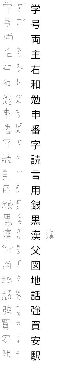 Kanji test row 10