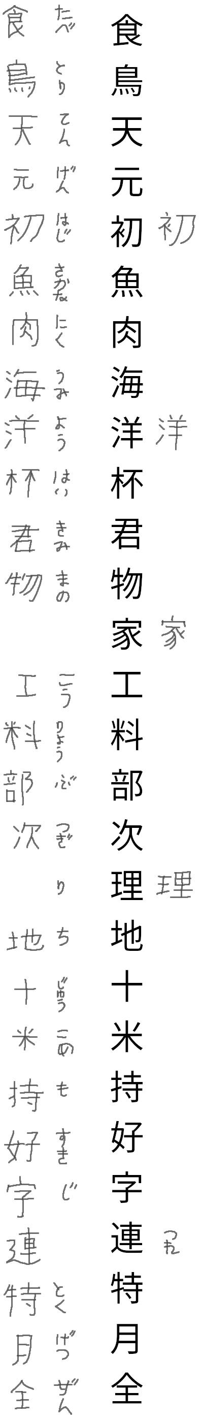 kanji test