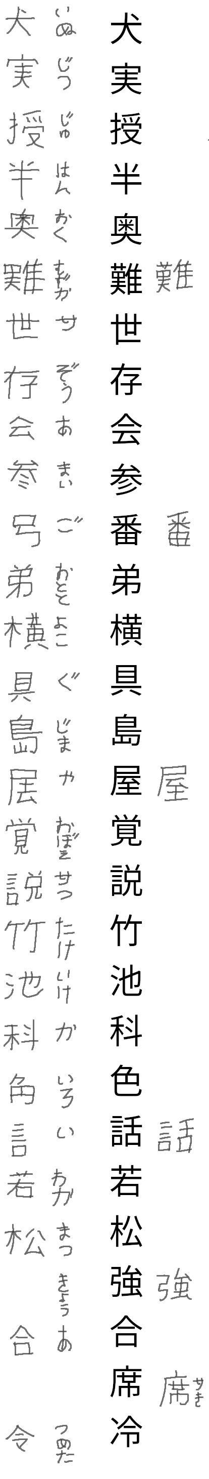 kanji test row 16