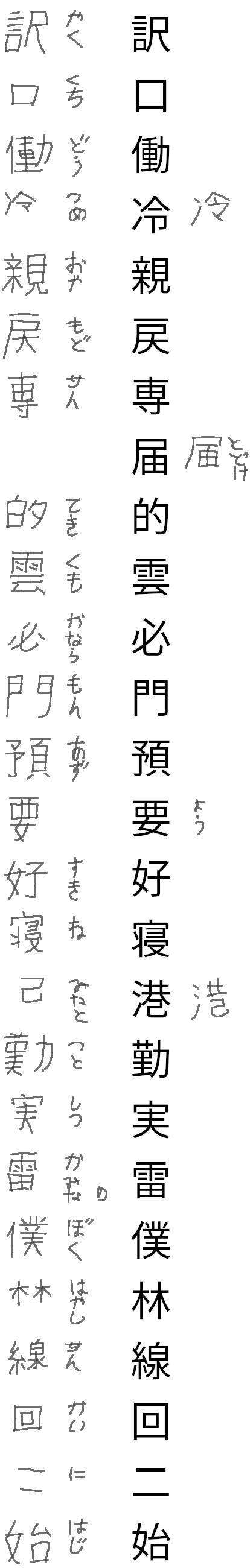 kanji test row 26