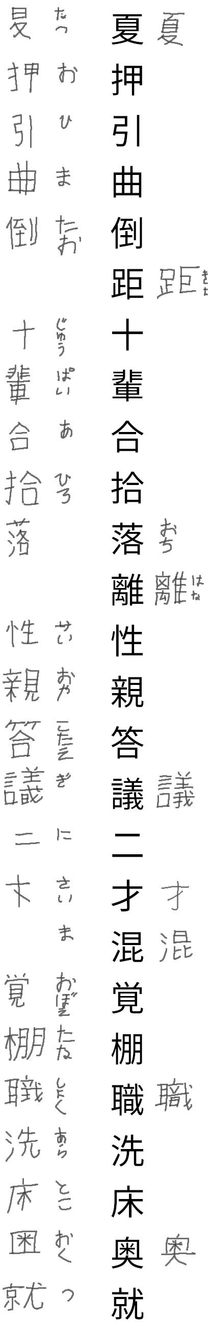 kanji test row 28