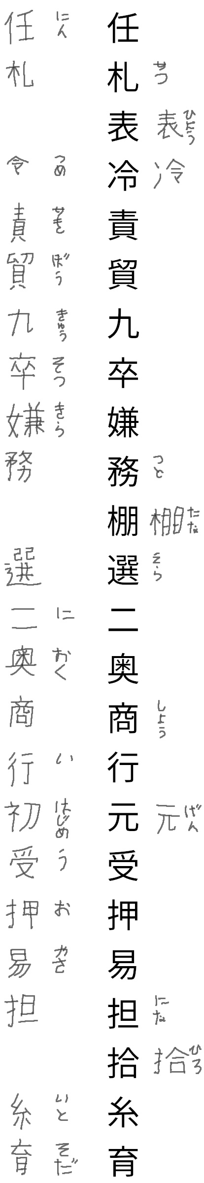 kanji test row 30