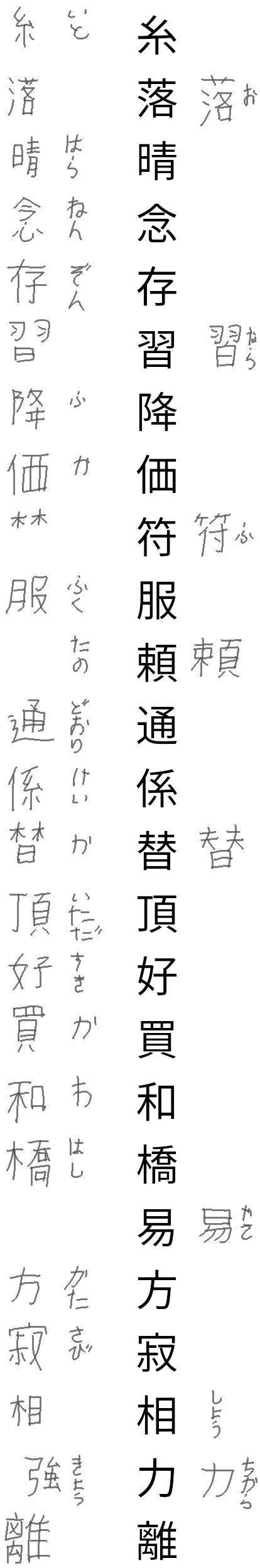 kanji test repeat row 1